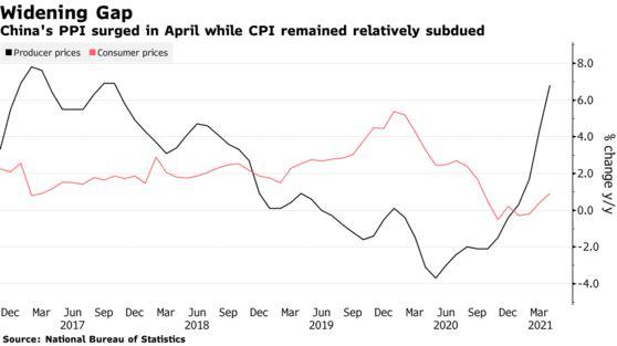 Doanh nghiệp Trung Quốc điêu đứng vì bão giá nguyên liệu - Ảnh 1.
