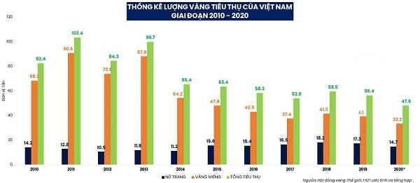 Người Việt đang đầu tư gì? - Ảnh 2.