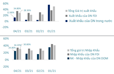 Chứng khoán BSC: Làn sóng Covid thứ 4 không xảy ra, VN-Index tăng hướng về ngưỡng 1.300 điểm - Ảnh 1.