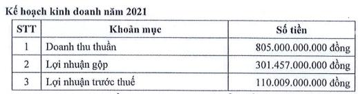Dược Cửu Long (DCL): Cổ phiếu kịch trần 2 phiên, lên tiếng về quyết định khởi tố vụ án hình sự - Ảnh 2.
