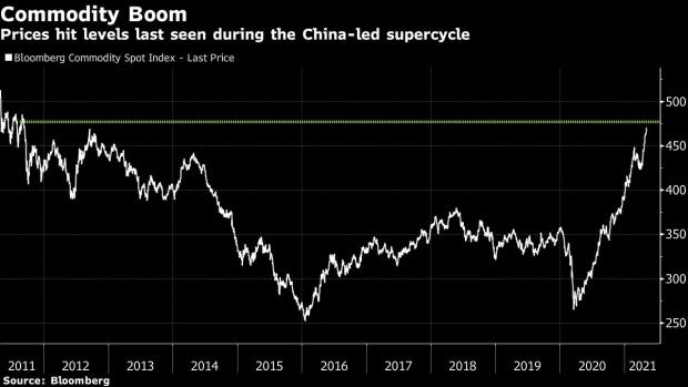 Giá hàng hóa tăng lên mức cao nhất trong gần 1 thập kỷ, thế giới đang đối mặt với siêu chu kỳ?  - Ảnh 1.