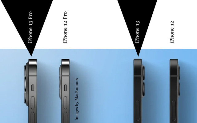 Bạn nên mua iPhone 12 ngay bây giờ hay đợi iPhone 13? - Ảnh 3.