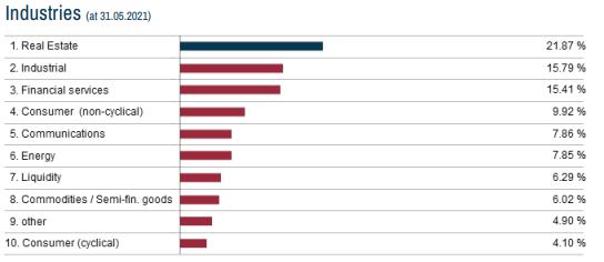 Tận dụng cơ hội tăng mạnh, quỹ ngoại quy mô 160 triệu USD tranh thủ chốt lời cổ phiếu ngân hàng - Ảnh 2.