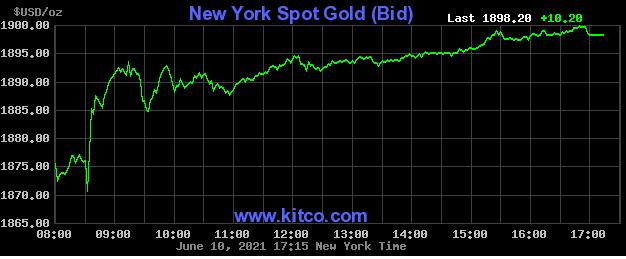Giá vàng tăng mạnh sau thông tin lạm phát tại Mỹ tăng nhanh nhất trong 13 năm - Ảnh 1.