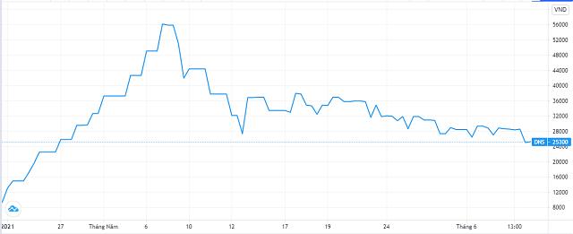 Một doanh nghiệp thép có cổ phiếu tăng 'nóng' vừa bị hủy tư cách công ty đại chúng - Ảnh 1.