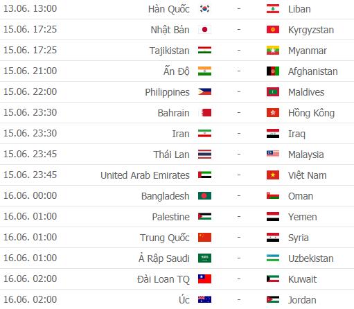 ĐT Việt Nam nhiều cửa đi tiếp sau trận thắng Malaysia, chờ một tin vui từ quê hương thầy Park - Ảnh 3.