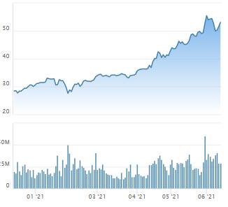 Miệt mài bán ròng 31.000 tỷ đồng từ đầu năm, khối ngoại tập trung xả cổ phiếu nào? - Ảnh 2.