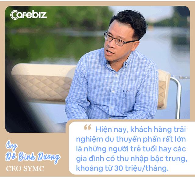 Ông trùm du thuyền Việt tiết lộ thú chơi của giới nhà giàu, khẳng định thu nhập trung bình khá vẫn có thể tận hưởng dịch vụ siêu sang - Ảnh 1.