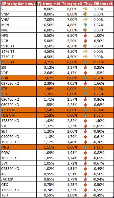 Danh mục đầu tư quý II của V.N.M ETF: Tại sao APH được lựa chọn? - Ảnh 1.