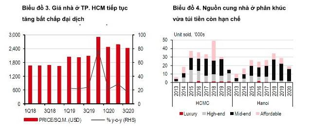 HSBC: Đợt dịch thứ 4 có thể ảnh hưởng đến mục tiêu tăng trưởng GDP của Việt Nam - Ảnh 2.