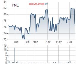 Ngành dược hấp dẫn nhà đầu tư ngoại, sôi động hoạt động M&A - Ảnh 2.