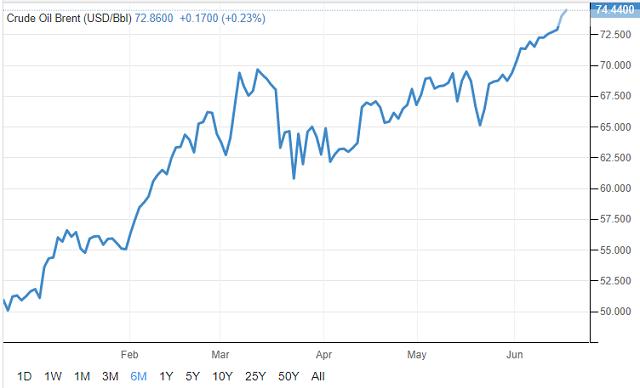 Cổ phiếu cao su thiên nhiên 'âm thầm' tăng giá - Ảnh 3.