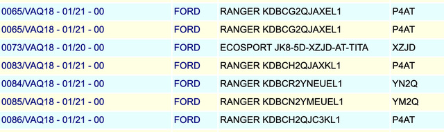 Lộ diện 5 phiên bản Ford Ranger lắp ráp tại Việt Nam: Linh kiện như xe nhập Thái Lan, giá giảm mạnh hơn, càng làm khó Toyota Hilux - Ảnh 4.