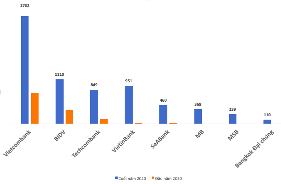 Vietnam Airlines lỗ lớn và bên bờ vực phá sản, đang nợ những ngân hàng nào? - Ảnh 1.