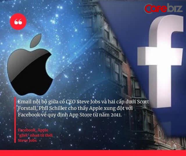 Chiếc email viết nhầm 'Facebook' thành 'Fecebook' của Steve Jobs và cuộc chiến thập kỷ giữa Apple và Facebook, căng thẳng tới mức Mark Zuckerberg ám chỉ Tim Cook là 'nực cười' - Ảnh 1.
