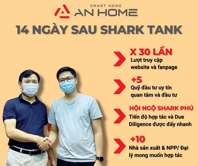Founder kiêm CEO AnHome: Đừng thấy hoa nở mà ngỡ xuân về, các startup chớ gục ngã trước khi nhận tiền từ các Shark - Ảnh 1.