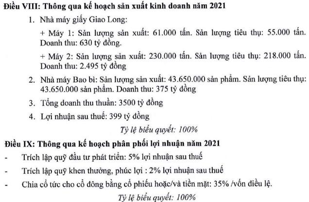 Đông Hải Bến Tre (DHC): Vay ngân hàng thêm 1.100 tỷ đồng để bổ sung vốn lưu động, chủ trương mở rộng nhà máy - Ảnh 2.