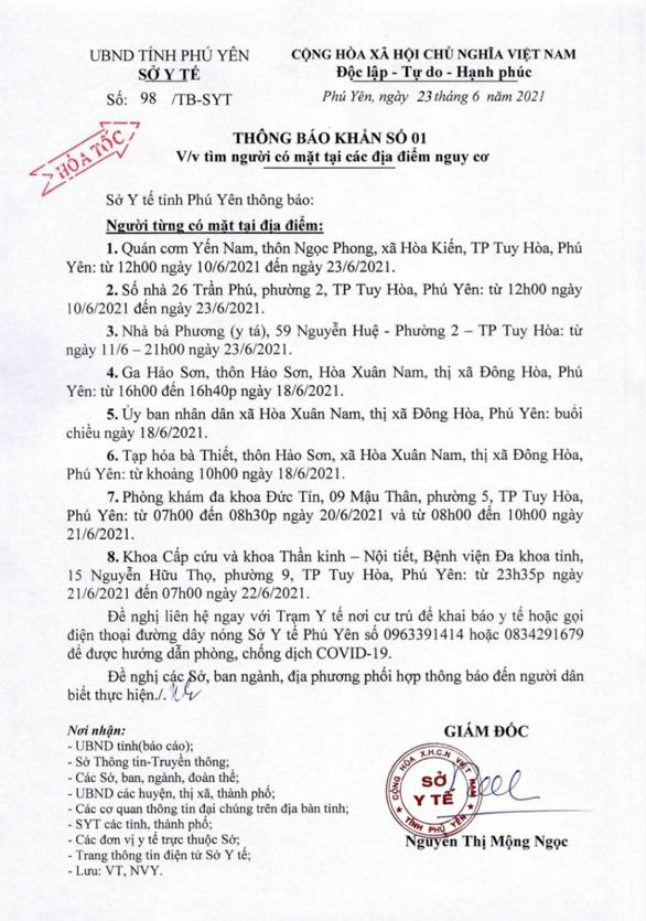 Phú Yên khẩn tìm người đến 8 địa điểm nguy cơ liên quan ca nghi mắc COVID-19 - Ảnh 1.
