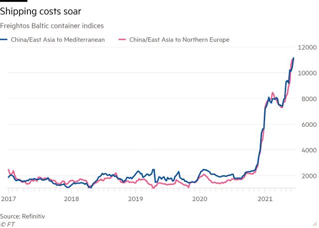 Vận tải biển trễ càng thêm trễ nải vì Trung Quốc - Ảnh 2.