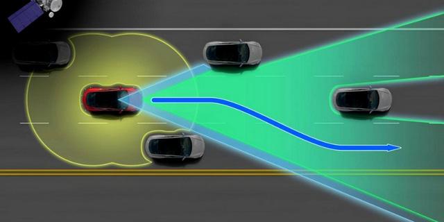 Xe điện VinFast đủ tính năng như Tesla, vậy ô tô điện Tesla hiện đại đến mức nào? - Ảnh 3.