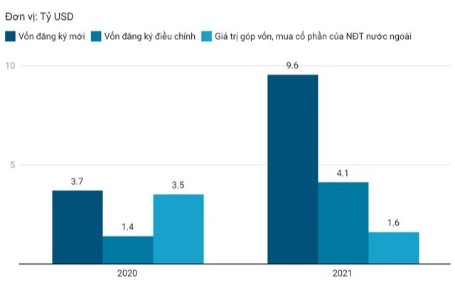 Truyền thông Anh nói gì về kết quả FDI 6 tháng đầu năm của Việt Nam? - Ảnh 1.