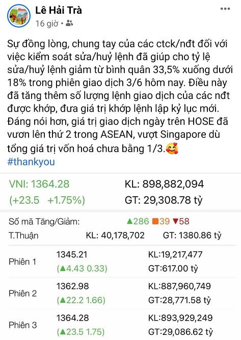 CTCK đồng thuận tạm dừng tính năng hủy/sửa lệnh, thanh khoản HoSE tăng vọt, lên thứ 2 Đông Nam Á - Ảnh 2.