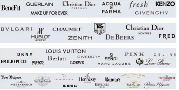 Đưa ông chủ thành người giàu nhất thế giới từ bán túi LV, kim cương DeBeers, đồng hồ Hublot… đế chế hàng hiệu LVMH làm ăn ra sao? - Ảnh 1.
