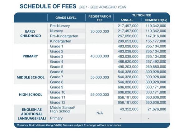 Đọ học phí trường quốc tế của hội rich kid Sài thành: Gia Kỳ 650 triệu/năm cũng chưa là gì so với 1,3 tỷ của quý tử nhà Hoa hậu Hà Kiều Anh - Ảnh 2.