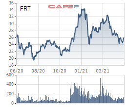 FPT Shop nhảy vào mảng 'bán sỉ' laptop, điện thoại… đón đầu nhu cầu tăng cao giữa dịch Covid-19 - Ảnh 1.