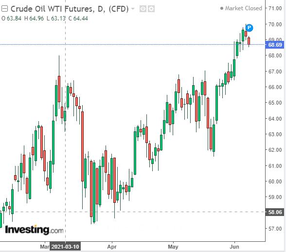 Nhiều nhà đầu tư khóc ròng vì lao theo cổ phiếu dầu khí - Ảnh 2.