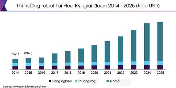 Lần đầu trong lịch sử, phóng viên toàn cầu có thể tham dự MWC 2021 nhờ 100 robot của người Việt - Ảnh 3.