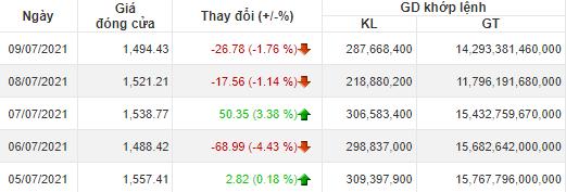Biến động khôn lường trên thị trường chứng khoán nhìn từ...chứng khoán phái sinh - Ảnh 2.