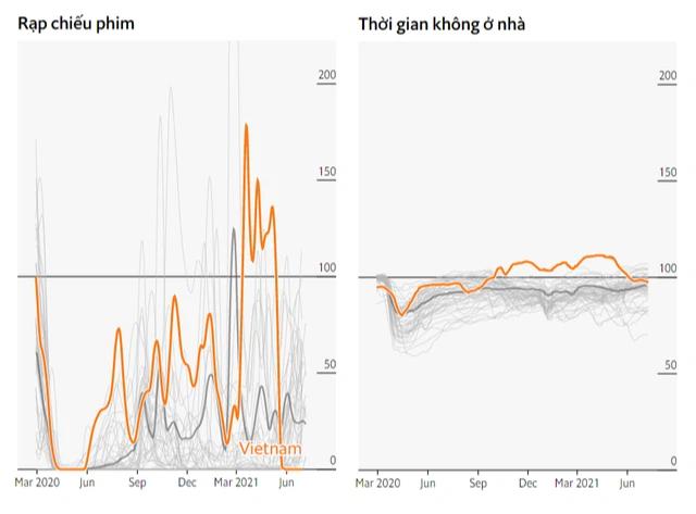 Việt Nam ở đâu trong bảng xếp hạng kỳ lạ của The Economist - Chỉ số bình thường toàn cầu? - Ảnh 2.