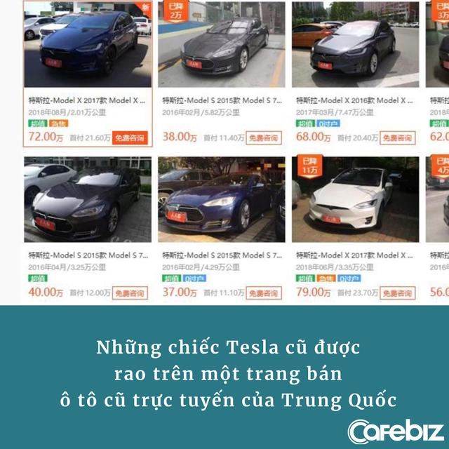 """Sự thật phía sau trào lưu săn lùng Tesla """"hàng si-đa"""" của giới trẻ Trung Quốc: Xế hiệu, giá tốt, dễ lên đời xe để ra oai như smartphone! - Ảnh 1."""