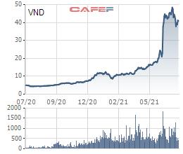 Thị trường đỏ rực, cổ phiếu chứng khoán nằm sàn hàng loạt - Ảnh 2.