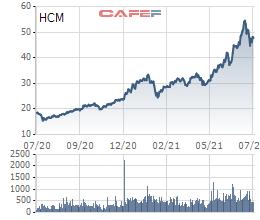 Thị trường đỏ rực, cổ phiếu chứng khoán nằm sàn hàng loạt - Ảnh 3.