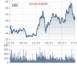 Tăng điểm 10 phiên liên tiếp, cổ phiếu Masan Meatlife (MML) lên đỉnh 79.500 đồng/cp, chính thức gia nhập câu lạc bộ tỷ đô vốn hóa - Ảnh 3.