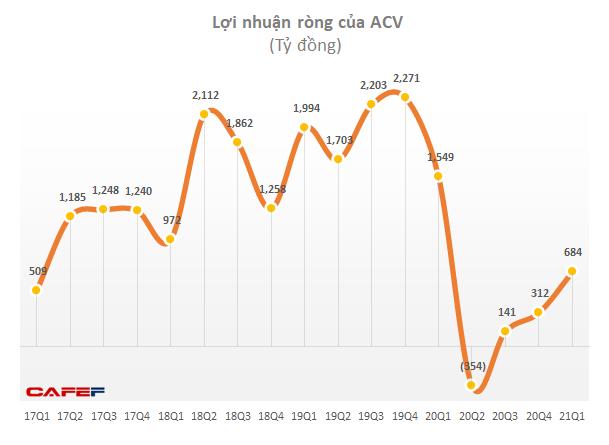 Cảng hàng không Việt Nam (ACV) và loạt cổ phiếu trên UPCoM bị tạm ngừng giao dịch do vi phạm công bố thông tin - Ảnh 1.