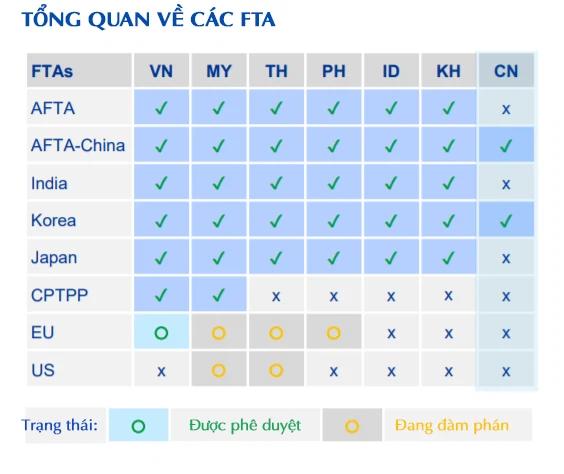Vì sao nhiều nhà đầu tư bỏ qua Thái Lan và chọn Việt Nam để rót vốn? - Ảnh 1.