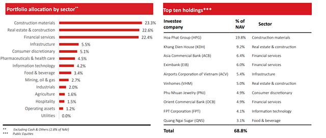 Quỹ ngoại đang ôm cổ phiếu ngân hàng nào? - Ảnh 2.