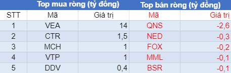 Phiên 26/7: Khối ngoại bán ròng thấp nhất trong 6 phiên, VN-Index bất ngờ đảo chiều tăng điểm - Ảnh 3.