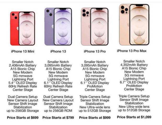 Rò rỉ concept iPhone 13 màu vàng hồng đẹp mãn nhãn  - Ảnh 7.