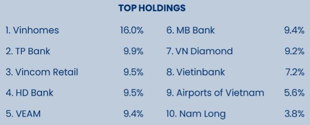 """Ông Petri Deryng: """"Kinh tế Việt Nam có thể tăng tốc trở lại từ mùa thu, thị trường chứng khoán tiếp tục xu hướng đi lên"""" - Ảnh 1."""
