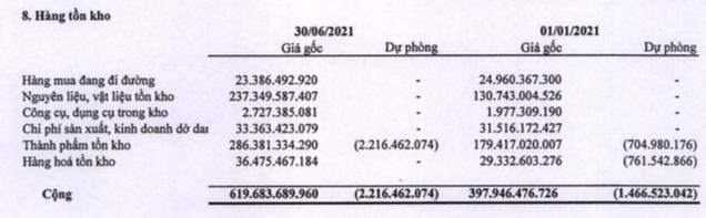 Quý 2, Nhựa Bình Minh (BMP) báo lãi 42 tỷ đồng - thấp nhất trong vòng 10 năm qua - Ảnh 2.