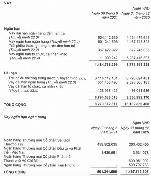 Buông bỏ đứa con nông nghiệp và quyết tâm trả nợ cho HAGL, bầu Đức trong 6 tháng đã giảm được 10.000 tỷ dư nợ vay - Ảnh 1.