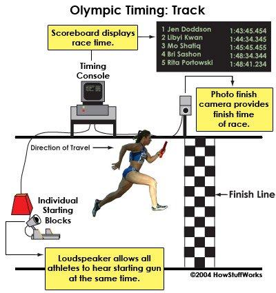 Trọng tài công bằng nhất tại mỗi kỳ Olympic - Ảnh 5.