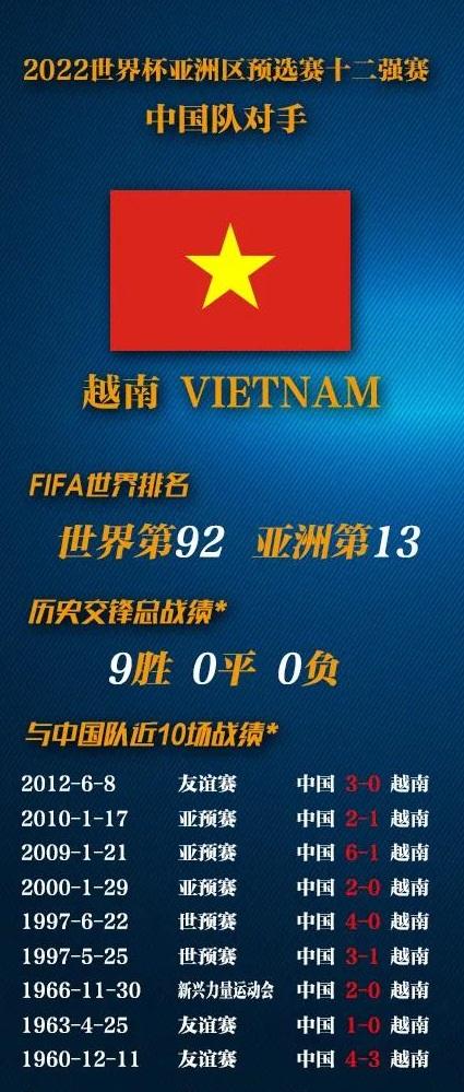 Đòi thắng đúp Việt Nam, báo Trung Quốc nhắc đến bầu Đức, nhưng cũng gợi lại nỗi đau lịch sử - Ảnh 3.
