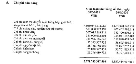 Vinamilk (VNM) lãi sau thuế 2.862 tỷ đồng trong quý 2, nâng  tổng lãi 6 tháng lên gần 5.460 tỷ đồng - Ảnh 4.