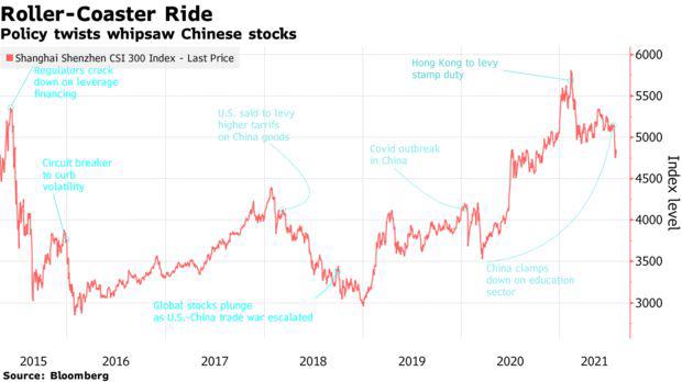 Nhật ký 1 tuần cơn địa chấn điên rồ từ Trung Quốc: 1.000 tỷ USD bốc hơi, dồn dập chỉ thị, họp khẩn và ký ức về khủng hoảng tài chính châu Á hiện về - Ảnh 1.