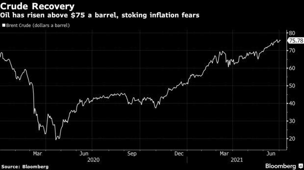 2 đế chế dầu mỏ mâu thuẫn, OPEC+ bế tắc, thị trường dầu thô đứng trước kịch bản khó lường - Ảnh 1.